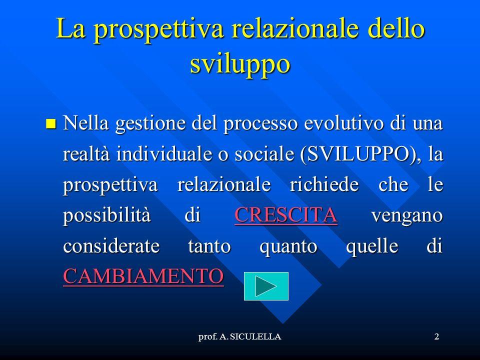 prof. A. SICULELLA2 La prospettiva relazionale dello sviluppo Nella Nella gestione del processo evolutivo di una realtà individuale o sociale (SVILUPP