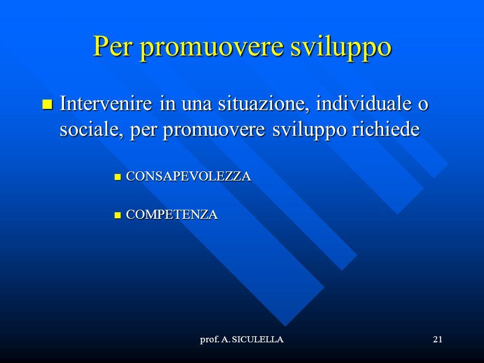 prof. A. SICULELLA21 Per promuovere sviluppo Intervenire Intervenire in una situazione, individuale o sociale, per promuovere sviluppo richiede CONSAP