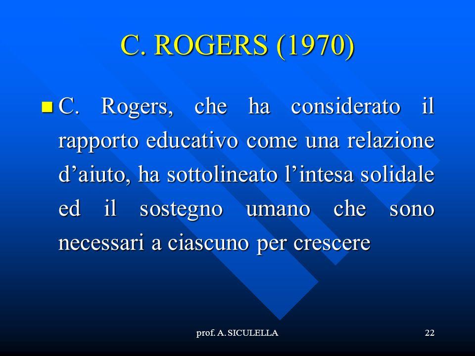 prof. A. SICULELLA22 C. ROGERS (1970) C. C. Rogers, che ha considerato il rapporto educativo come una relazione daiuto, ha sottolineato lintesa solida