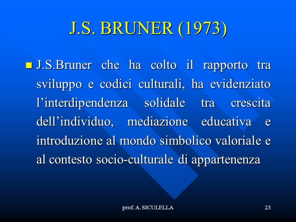 prof. A. SICULELLA23 J.S. BRUNER (1973) J.S.Bruner J.S.Bruner che ha colto il rapporto tra sviluppo e codici culturali, ha evidenziato linterdipendenz