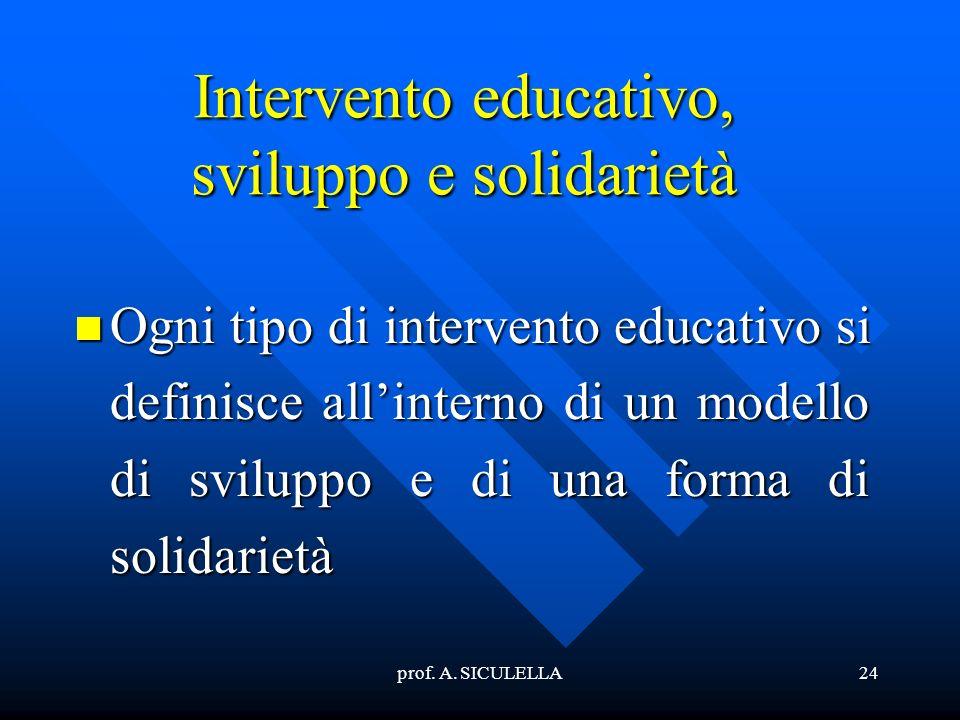 prof. A. SICULELLA24 Intervento educativo, sviluppo e solidarietà Ogni Ogni tipo di intervento educativo si definisce allinterno di un modello di svil