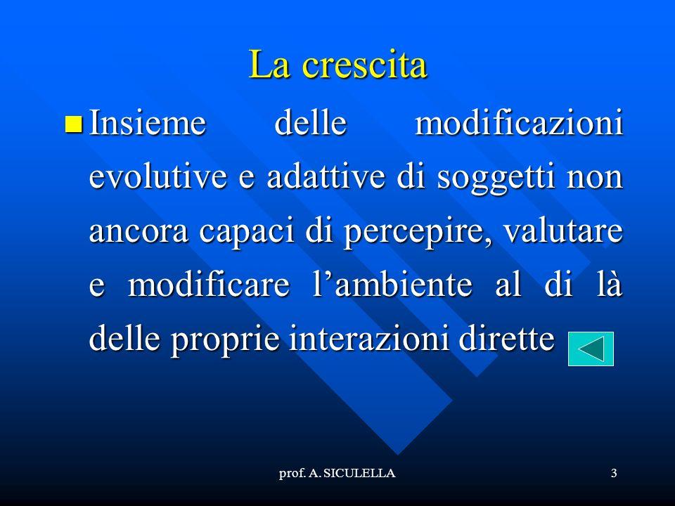 prof. A. SICULELLA3 La crescita Insieme Insieme delle modificazioni evolutive e adattive di soggetti non ancora capaci di percepire, valutare e modifi
