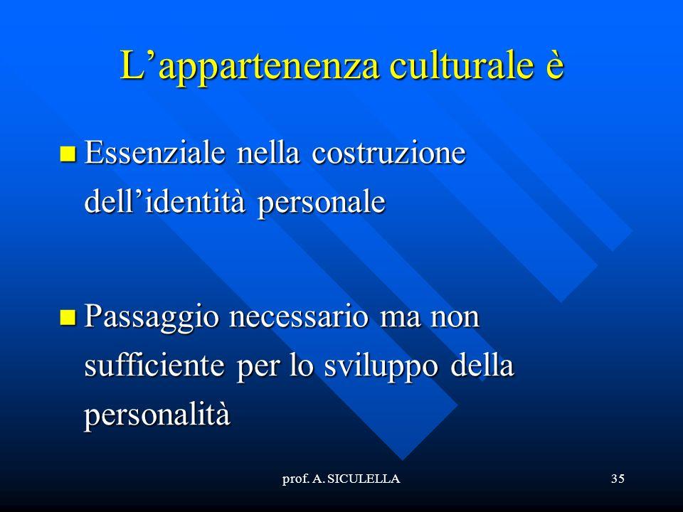 prof. A. SICULELLA35 Lappartenenza culturale è Essenziale Essenziale nella costruzione dellidentità personale Passaggio Passaggio necessario ma non su
