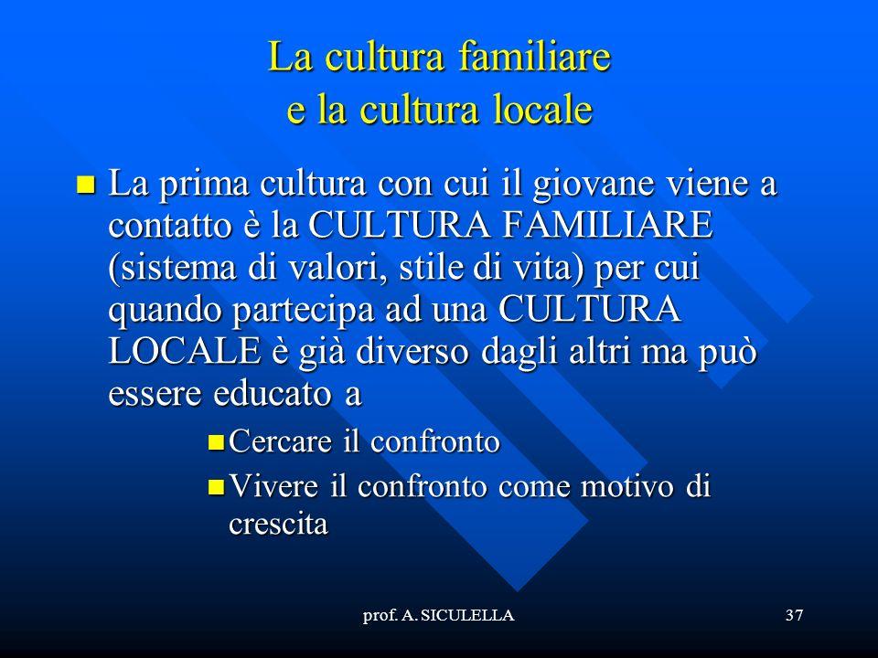 prof. A. SICULELLA37 La cultura familiare e la cultura locale La La prima cultura con cui il giovane viene a contatto è la CULTURA FAMILIARE (sistema