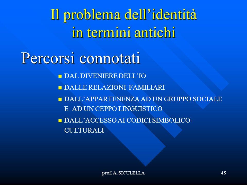 prof. A. SICULELLA45 Il problema dellidentità in termini antichi Percorsi connotati DAL DIVENIERE DELLIO DALLE RELAZIONI FAMILIARI DALLAPPARTENENZA AD