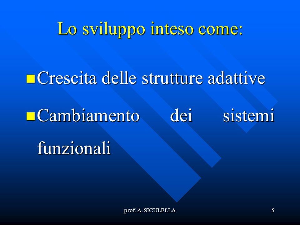 prof. A. SICULELLA5 Lo sviluppo inteso come: Crescita Crescita delle strutture adattive Cambiamento Cambiamento dei sistemi funzionali