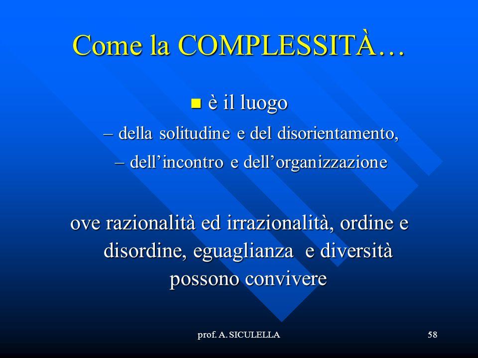 prof. A. SICULELLA58 Come la COMPLESSITÀ… èil luogo –della –della solitudine e del disorientamento, –dellincontro –dellincontro e dellorganizzazione o