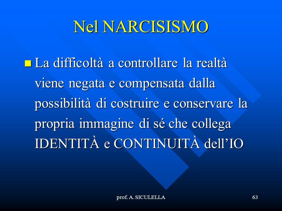 prof. A. SICULELLA63 Nel NARCISISMO La La difficoltà a controllare la realtà viene negata e compensata dalla possibilità di costruire e conservare la