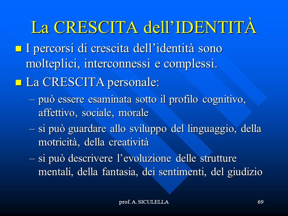 prof. A. SICULELLA69 La CRESCITA dellIDENTITÀ Ipercorsi di crescita dellidentità sono molteplici, interconnessi e complessi. La La CRESCITA personale: