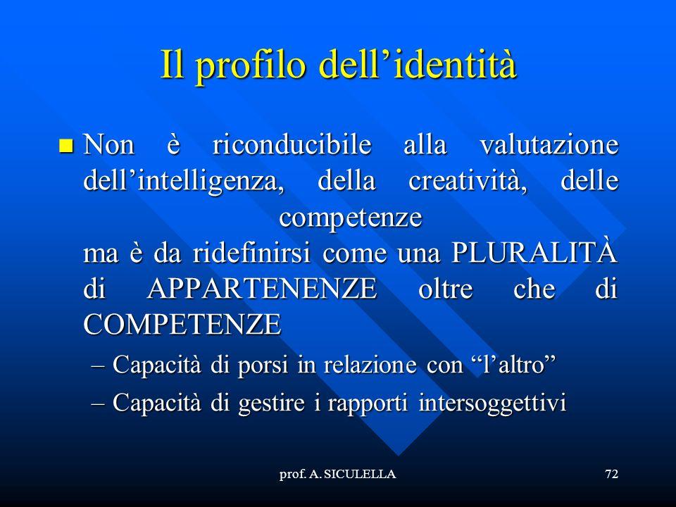 prof. A. SICULELLA72 Il profilo dellidentità Non Non è riconducibile alla valutazione dellintelligenza, della creatività, delle competenze ma è da rid