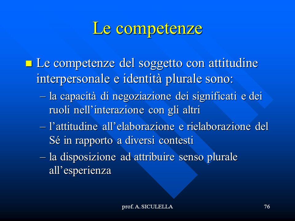 prof. A. SICULELLA76 Le competenze Le Le competenze del soggetto con attitudine interpersonale e identità plurale sono: –la –la capacità di negoziazio