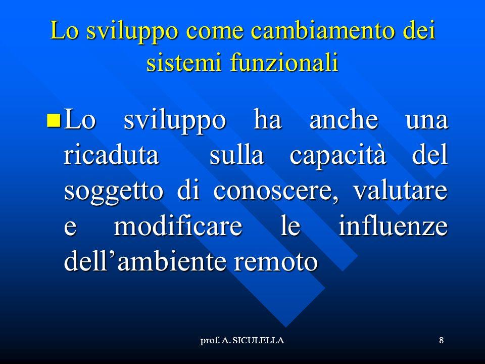 prof. A. SICULELLA8 Lo sviluppo come cambiamento dei sistemi funzionali Lo Lo sviluppo ha anche una ricaduta sulla capacità del soggetto di conoscere,
