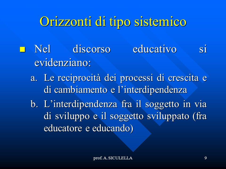 prof. A. SICULELLA9 Orizzonti di tipo sistemico Nel Nel discorso educativo si evidenziano: a.Le a.Le reciprocità dei processi di crescita e di cambiam
