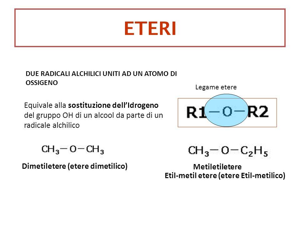 ETERI DUE RADICALI ALCHILICI UNITI AD UN ATOMO DI OSSIGENO Equivale alla sostituzione dellIdrogeno del gruppo OH di un alcool da parte di un radicale