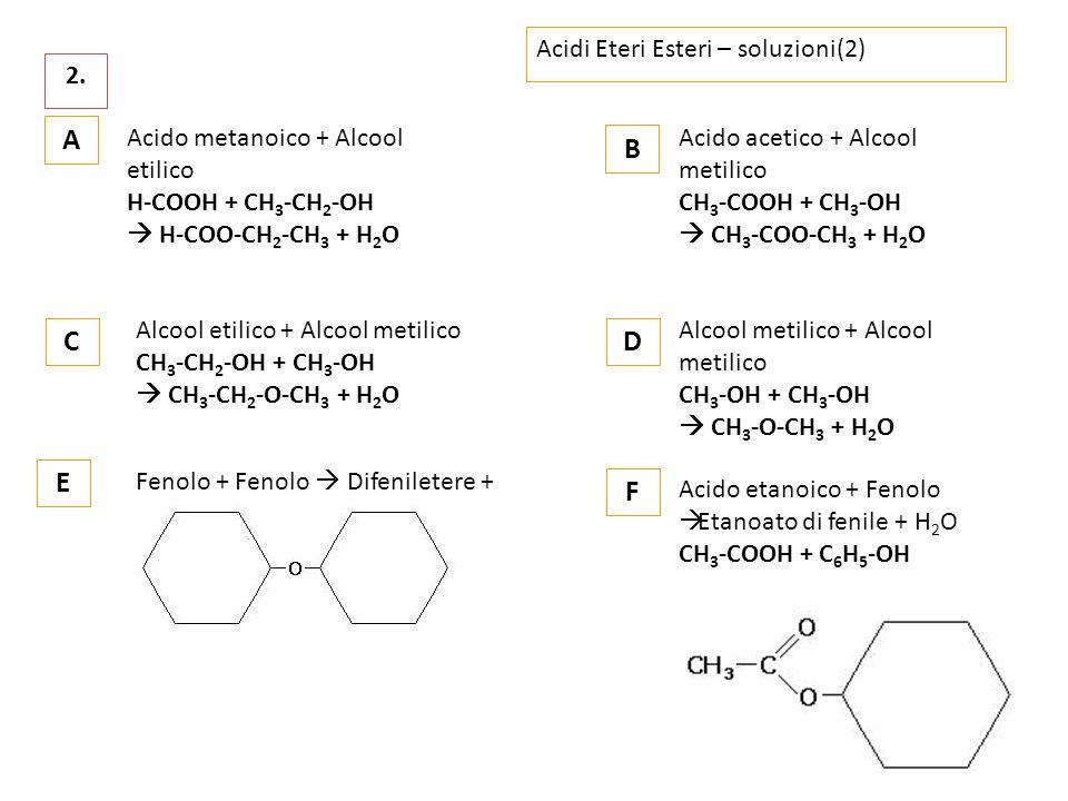 Acidi Eteri Esteri – soluzioni(2) 2. A Acido metanoico + Alcool etilico H-COOH + CH 3 -CH 2 -OH H-COO-CH 2 -CH 3 + H 2 O B Acido acetico + Alcool meti
