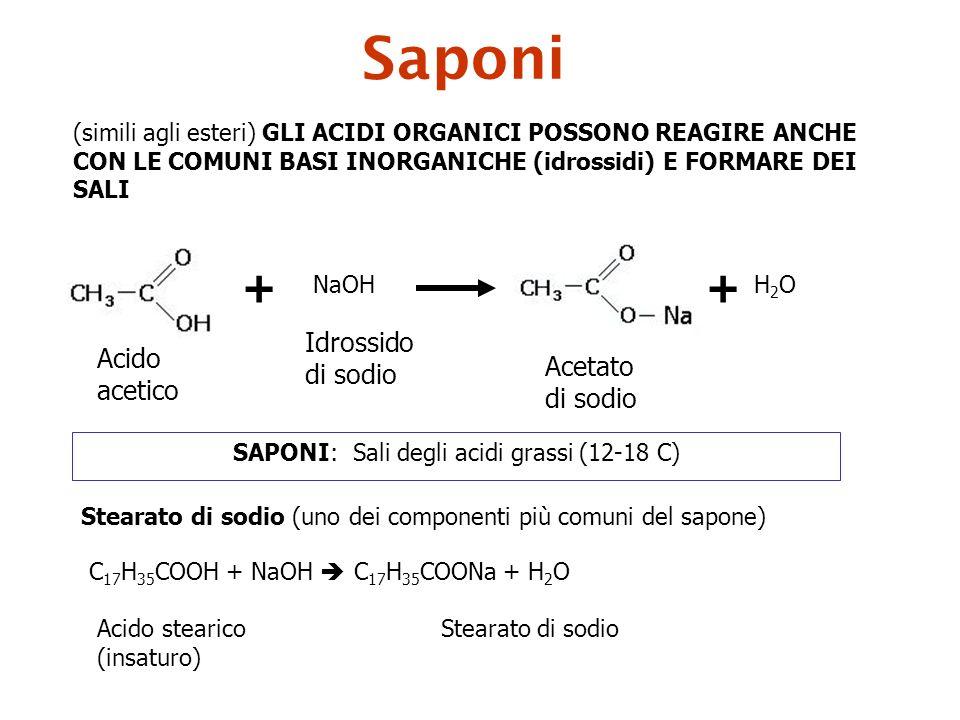 Saponi (simili agli esteri) GLI ACIDI ORGANICI POSSONO REAGIRE ANCHE CON LE COMUNI BASI INORGANICHE (idrossidi) E FORMARE DEI SALI + NaOH + H2OH2O Aci