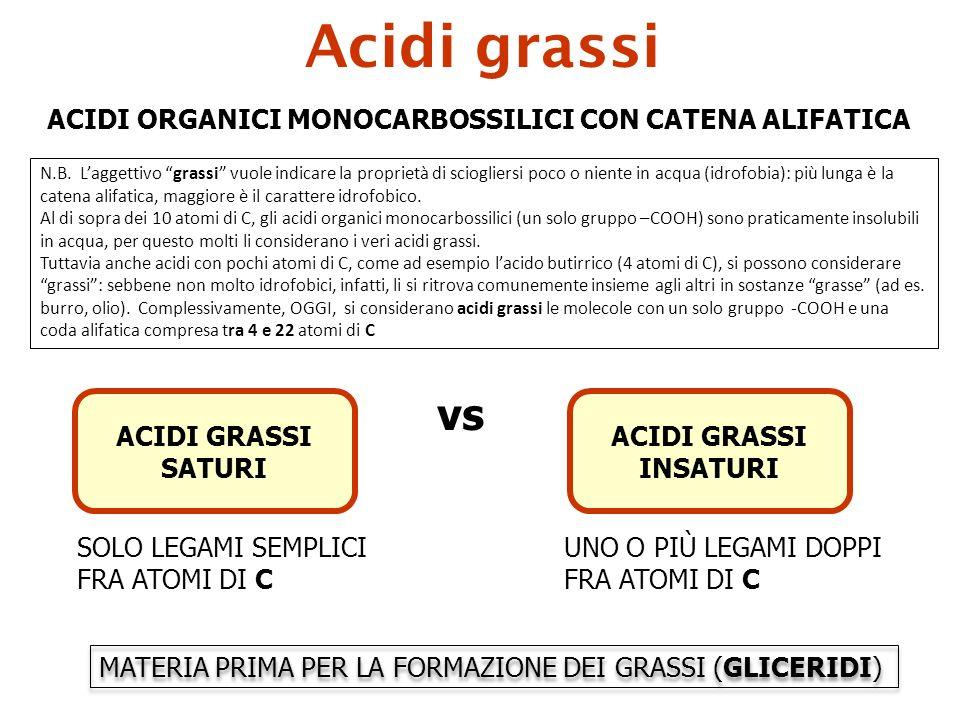 Saponi (simili agli esteri) GLI ACIDI ORGANICI POSSONO REAGIRE ANCHE CON LE COMUNI BASI INORGANICHE (idrossidi) E FORMARE DEI SALI + NaOH + H2OH2O Acido acetico Idrossido di sodio Acetato di sodio SAPONI: Sali degli acidi grassi (12-18 C) Stearato di sodio (uno dei componenti più comuni del sapone) C 17 H 35 COOH + NaOH C 17 H 35 COONa + H 2 O Acido stearico (insaturo) Stearato di sodio