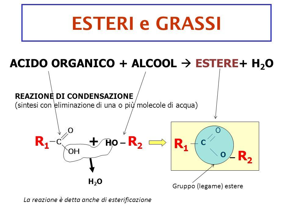 ESTERI e GRASSI ACIDO ORGANICO + ALCOOL ESTERE+ H 2 O REAZIONE DI CONDENSAZIONE (sintesi con eliminazione di una o più molecole di acqua) R1R1 + HO –