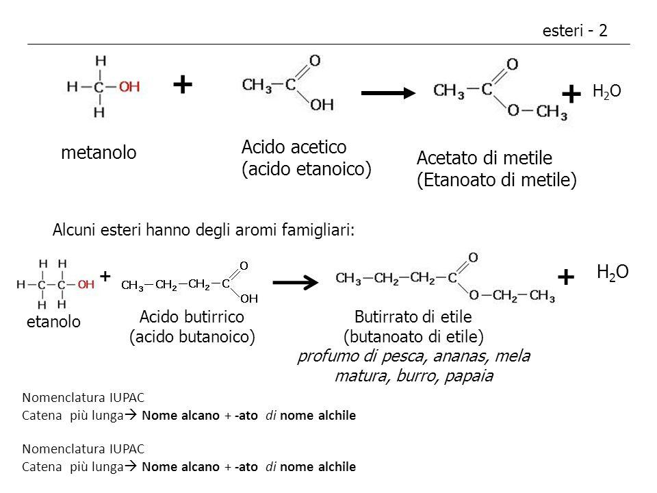 esteri - 2 + metanolo Acido acetico (acido etanoico) + H2OH2O Acetato di metile (Etanoato di metile) Alcuni esteri hanno degli aromi famigliari: + eta