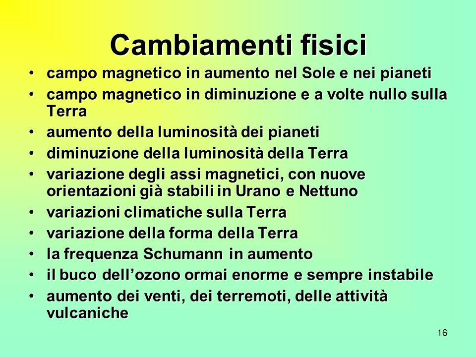 16 Cambiamenti fisici campo magnetico in aumento nel Sole e nei pianeticampo magnetico in aumento nel Sole e nei pianeti campo magnetico in diminuzion