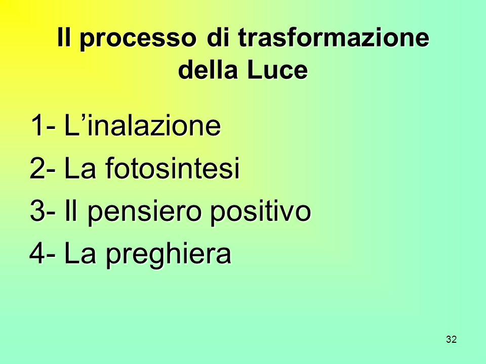 32 Il processo di trasformazione della Luce 1- Linalazione 2- La fotosintesi 3- Il pensiero positivo 4- La preghiera