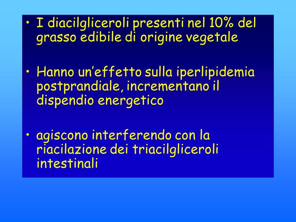 I diacilgliceroli presenti nel 10% del grasso edibile di origine vegetale Hanno uneffetto sulla iperlipidemia postprandiale, incrementano il dispendio energetico agiscono interferendo con la riacilazione dei triacilgliceroli intestinali