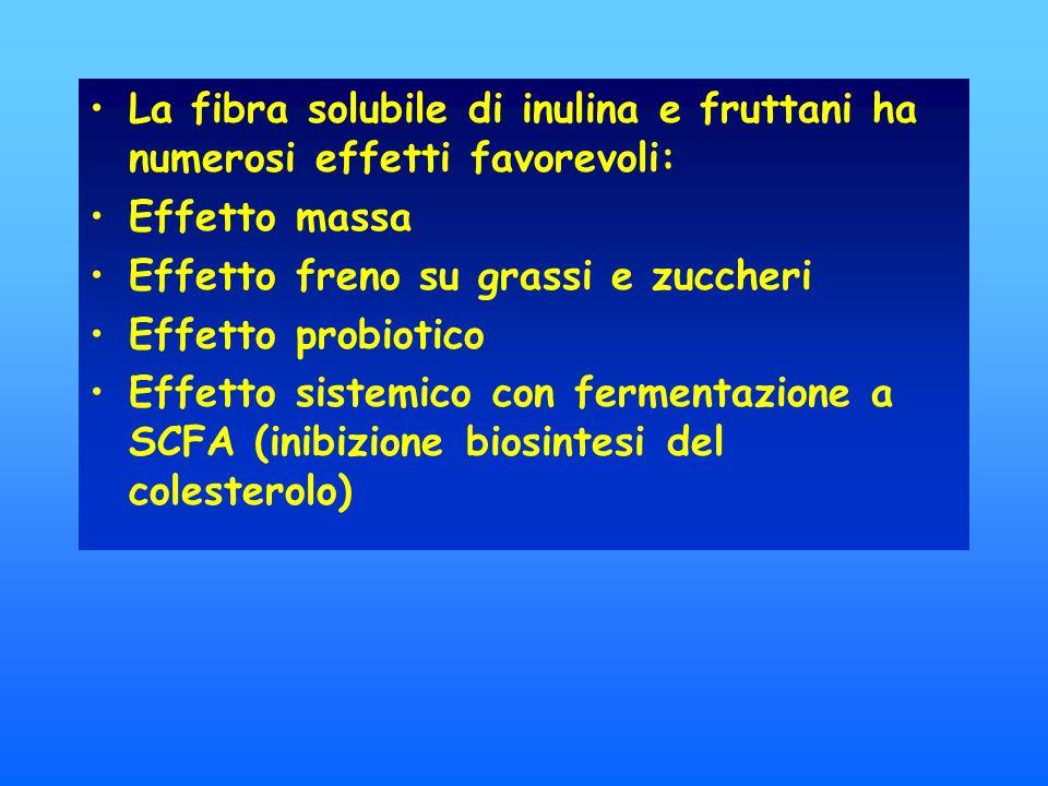 La fibra solubile di inulina e fruttani ha numerosi effetti favorevoli: Effetto massa Effetto freno su grassi e zuccheri Effetto probiotico Effetto sistemico con fermentazione a SCFA (inibizione biosintesi del colesterolo)