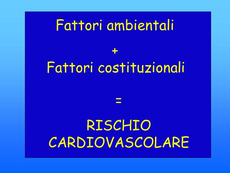 elevati livelli di Colesterolo e in particolare di LDL Colesterolo ipertensione arteriosa diabete fumo obesità centrale
