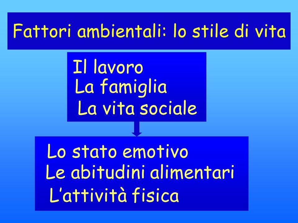 Fattori ambientali: lo stile di vita Il lavoro La famiglia La vita sociale Lo stato emotivo Le abitudini alimentari Lattività fisica