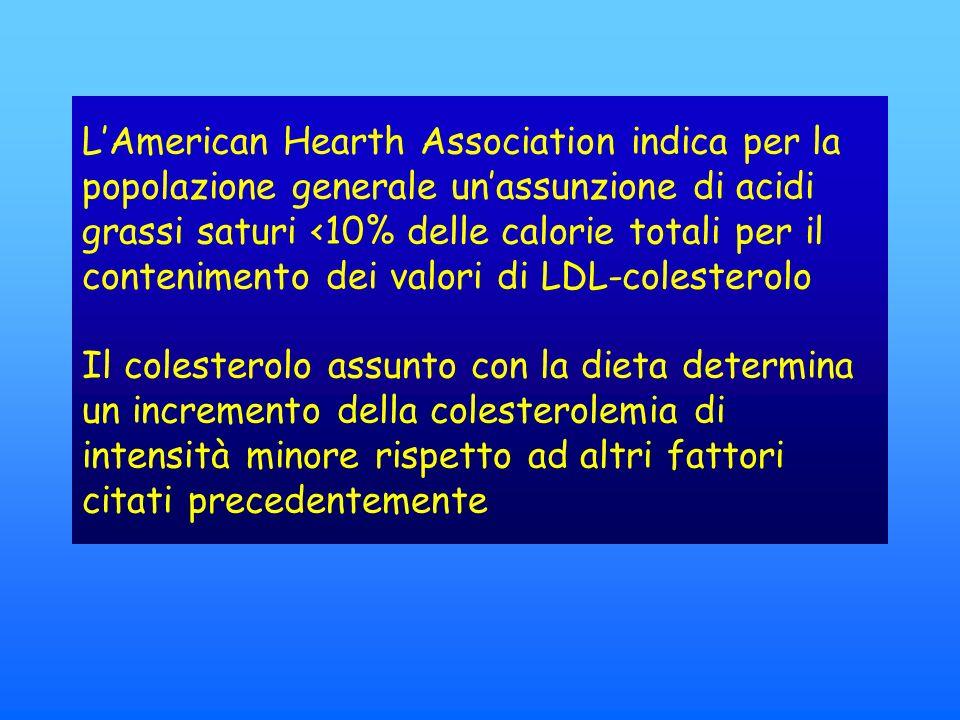 Diete ricche in frutta e vegetali sono associate ad una riduzione del rischio cardiovascolare assicurano lassunzione di quantità adeguate di micronutrienti e di fibre hanno ridotta densità calorica facilitando il controllo della fame