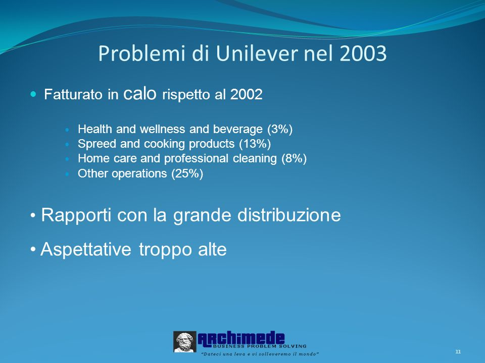 11 Problemi di Unilever nel 2003 Fatturato in calo rispetto al 2002 Health and wellness and beverage (3%) Spreed and cooking products (13%) Home care