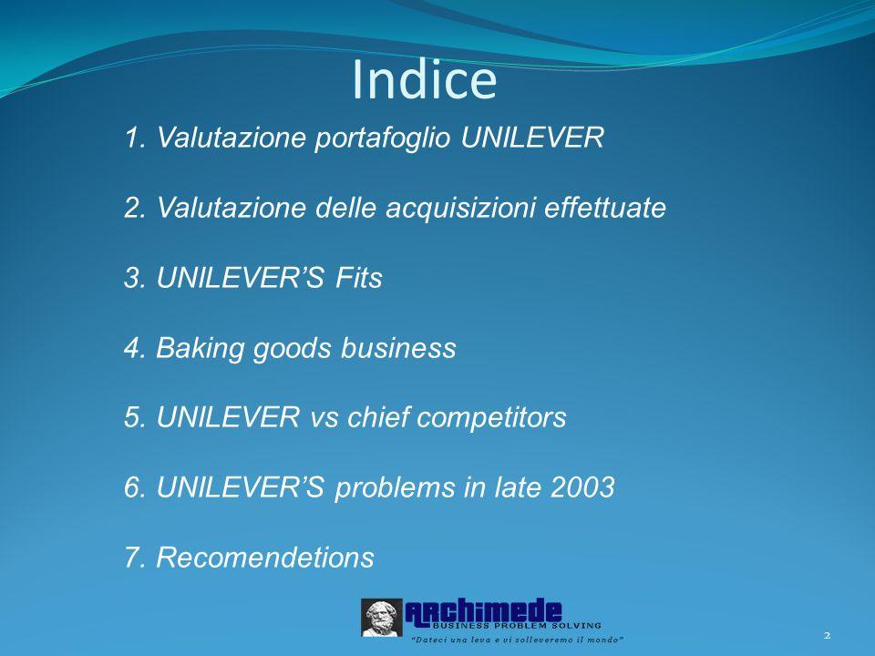 3 Valutazione del Portafoglio Obiettivi Path to Growth 2000: Growth of Sales: 5-6% Margini di profitto:16% Analisi delle performance Sett.
