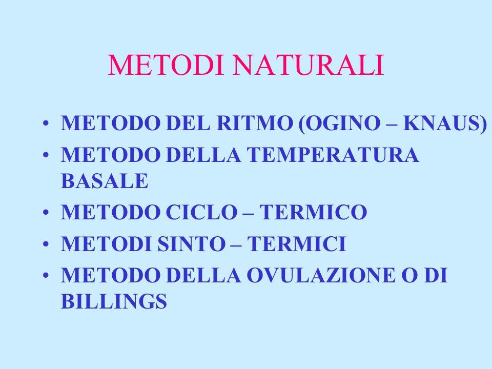 METODI NATURALI METODO DEL RITMO (OGINO – KNAUS) METODO DELLA TEMPERATURA BASALE METODO CICLO – TERMICO METODI SINTO – TERMICI METODO DELLA OVULAZIONE