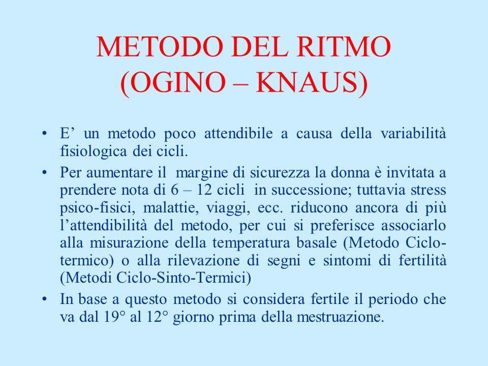 METODO DEL RITMO (OGINO – KNAUS) E un metodo poco attendibile a causa della variabilità fisiologica dei cicli. Per aumentare il margine di sicurezza l