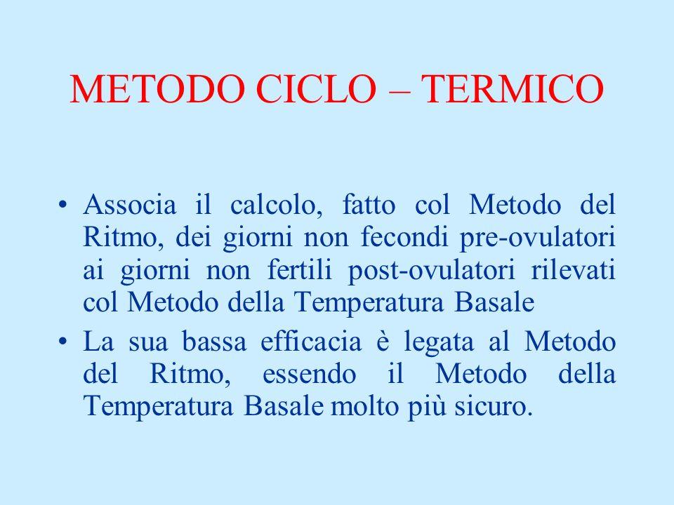METODO CICLO – TERMICO Associa il calcolo, fatto col Metodo del Ritmo, dei giorni non fecondi pre-ovulatori ai giorni non fertili post-ovulatori rilev