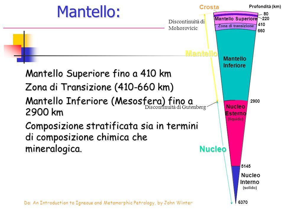 Mantello Superiore fino a 410 km Zona di Transizione (410-660 km) Mantello Inferiore (Mesosfera) fino a 2900 km Composizione stratificata sia in termi