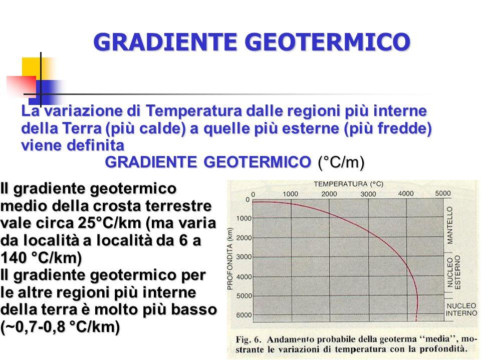 Il gradiente geotermico medio della crosta terrestre vale circa 25°C/km (ma varia da località a località da 6 a 140 °C/km) Il gradiente geotermico per