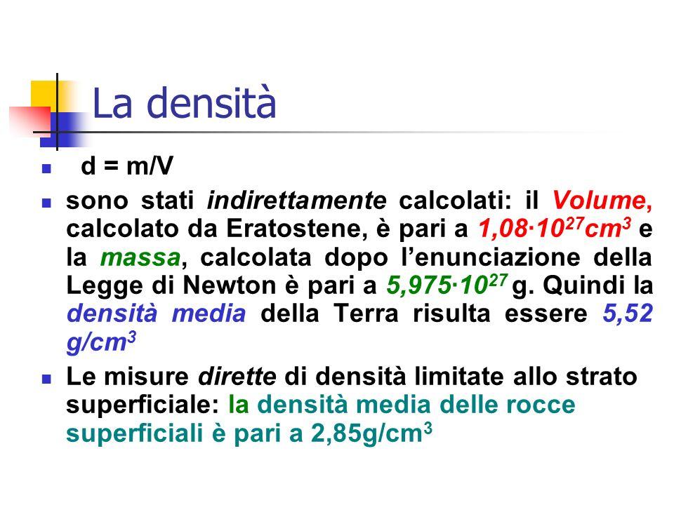 La densità d = m/V sono stati indirettamente calcolati: il Volume, calcolato da Eratostene, è pari a 1,0810 27 cm 3 e la massa, calcolata dopo lenunci