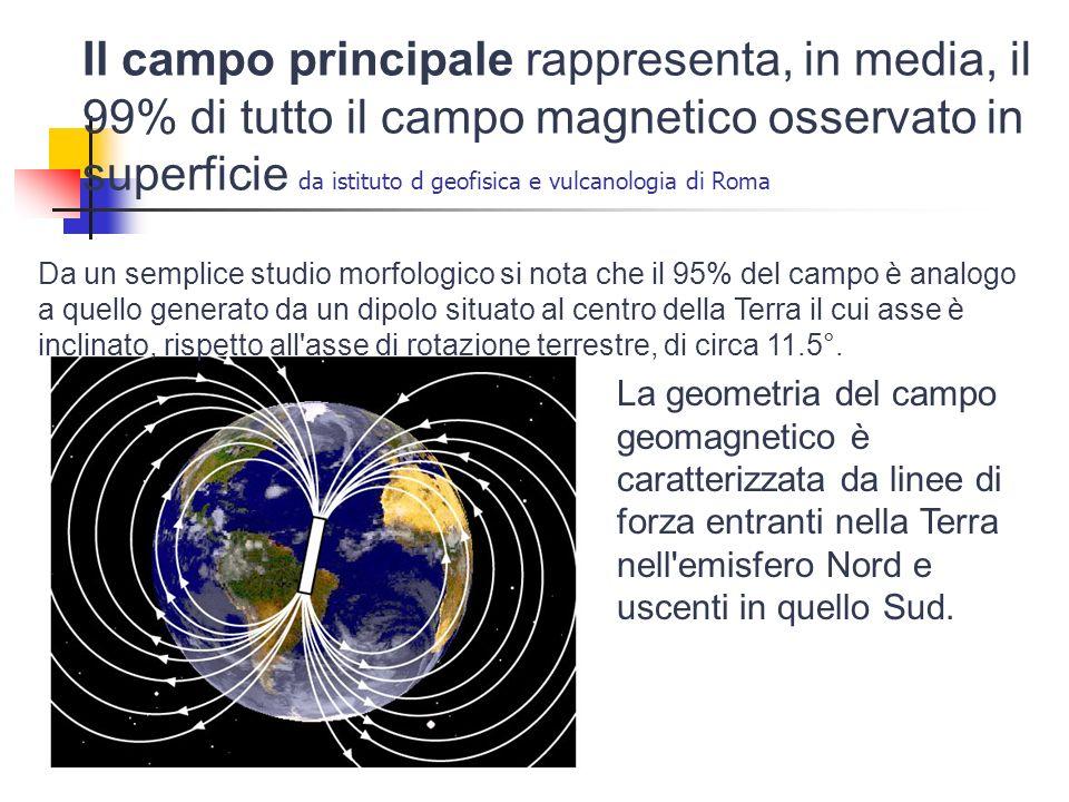 Il campo principale rappresenta, in media, il 99% di tutto il campo magnetico osservato in superficie da istituto d geofisica e vulcanologia di Roma D