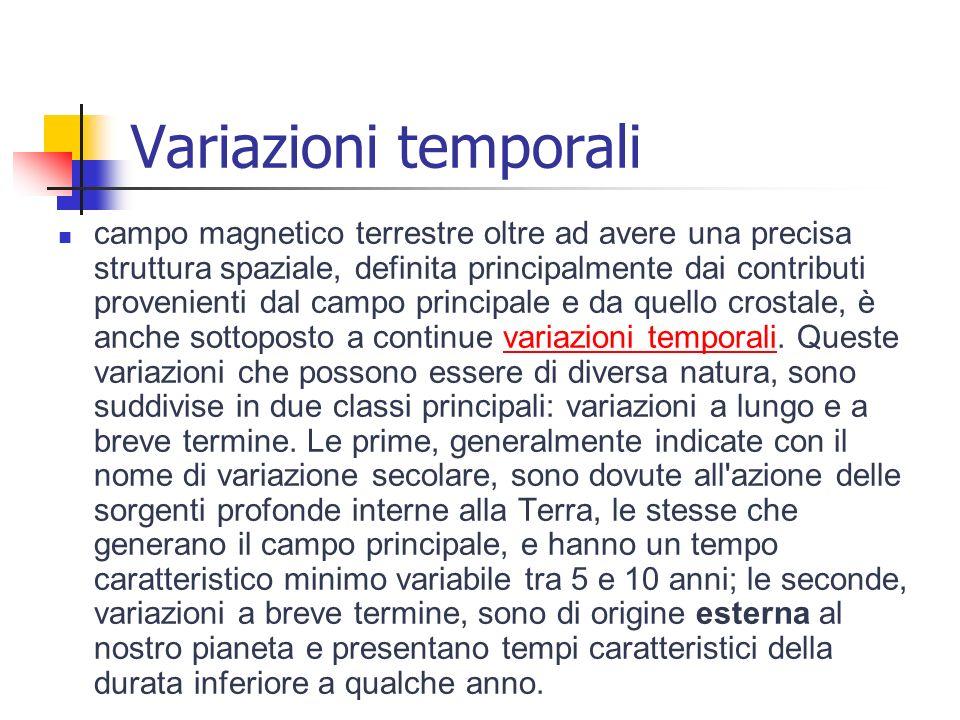 Variazioni temporali campo magnetico terrestre oltre ad avere una precisa struttura spaziale, definita principalmente dai contributi provenienti dal c