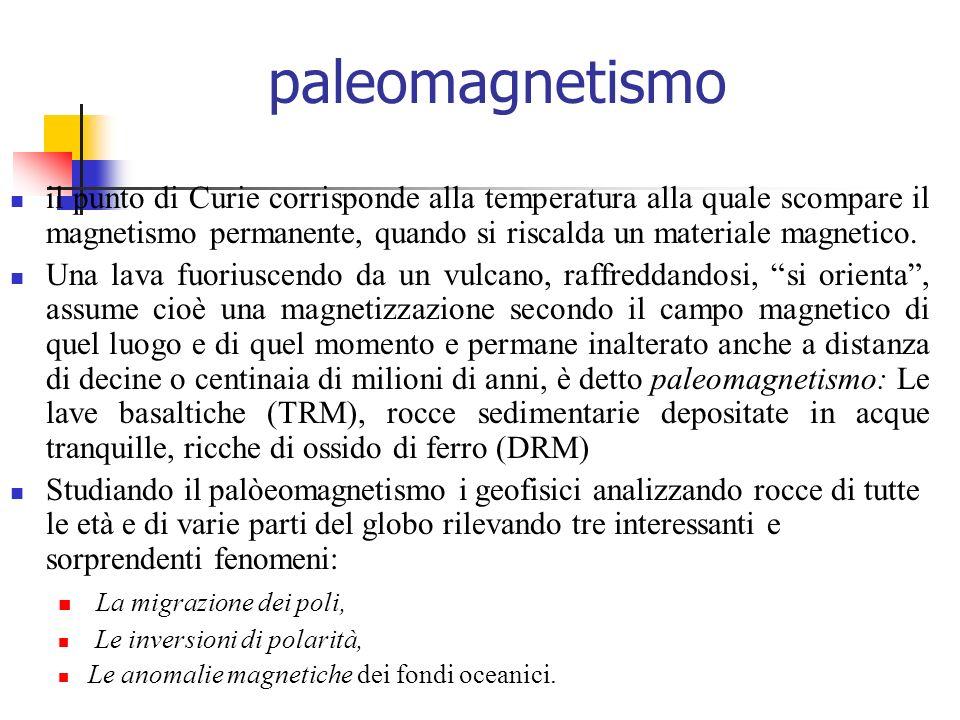 paleomagnetismo il punto di Curie corrisponde alla temperatura alla quale scompare il magnetismo permanente, quando si riscalda un materiale magnetico