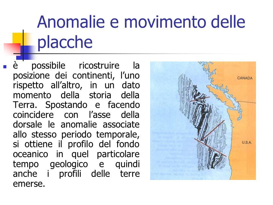 Anomalie e movimento delle placche è possibile ricostruire la posizione dei continenti, luno rispetto allaltro, in un dato momento della storia della