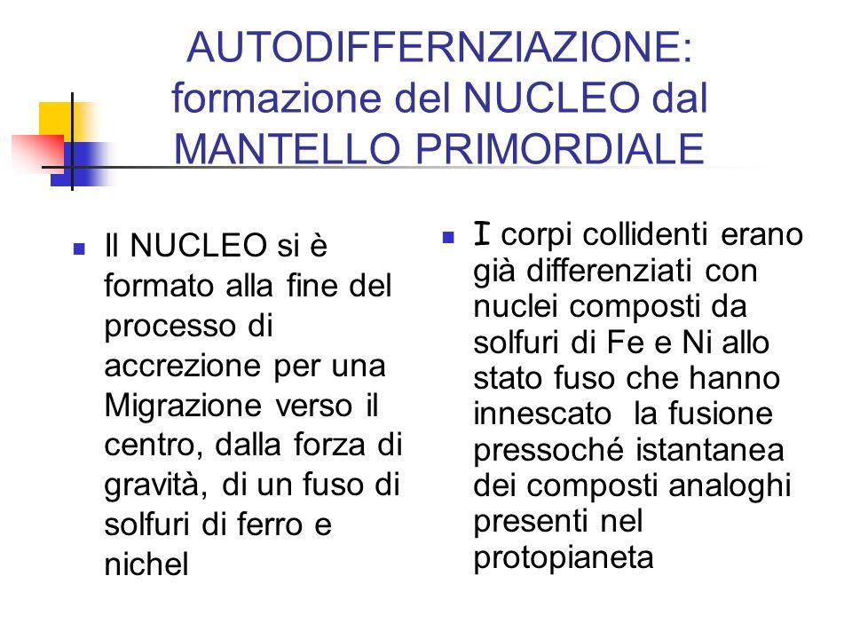 AUTODIFFERNZIAZIONE: formazione del NUCLEO dal MANTELLO PRIMORDIALE Il NUCLEO si è formato alla fine del processo di accrezione per una Migrazione ver