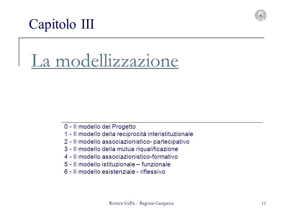 Ricerca SAPA / Regione Campania11 La modellizzazione 0 - Il modello del Progetto 1 - Il modello della reciprocità interistituzionale 2 - Il modello as