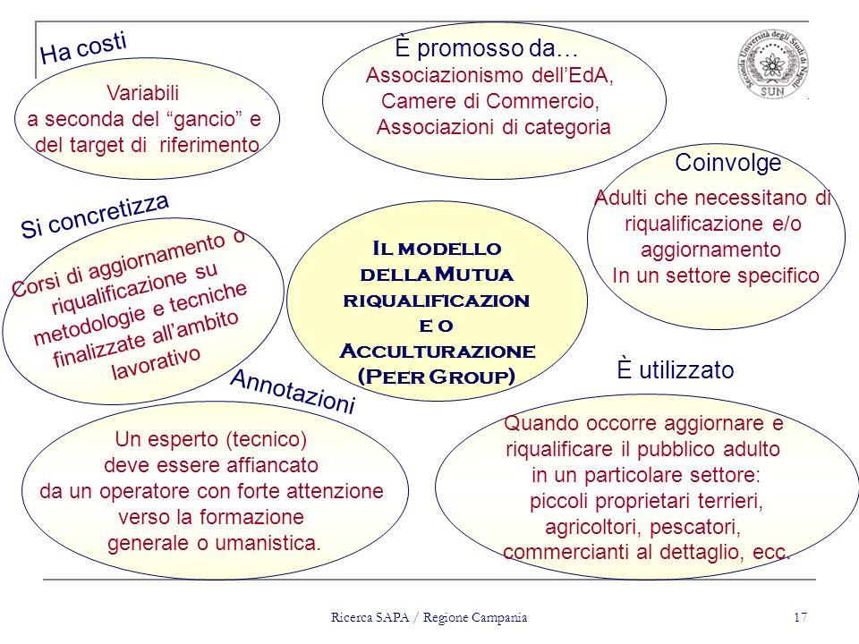 Ricerca SAPA / Regione Campania 17 Un esperto (tecnico) deve essere affiancato da un operatore con forte attenzione verso la formazione generale o uma