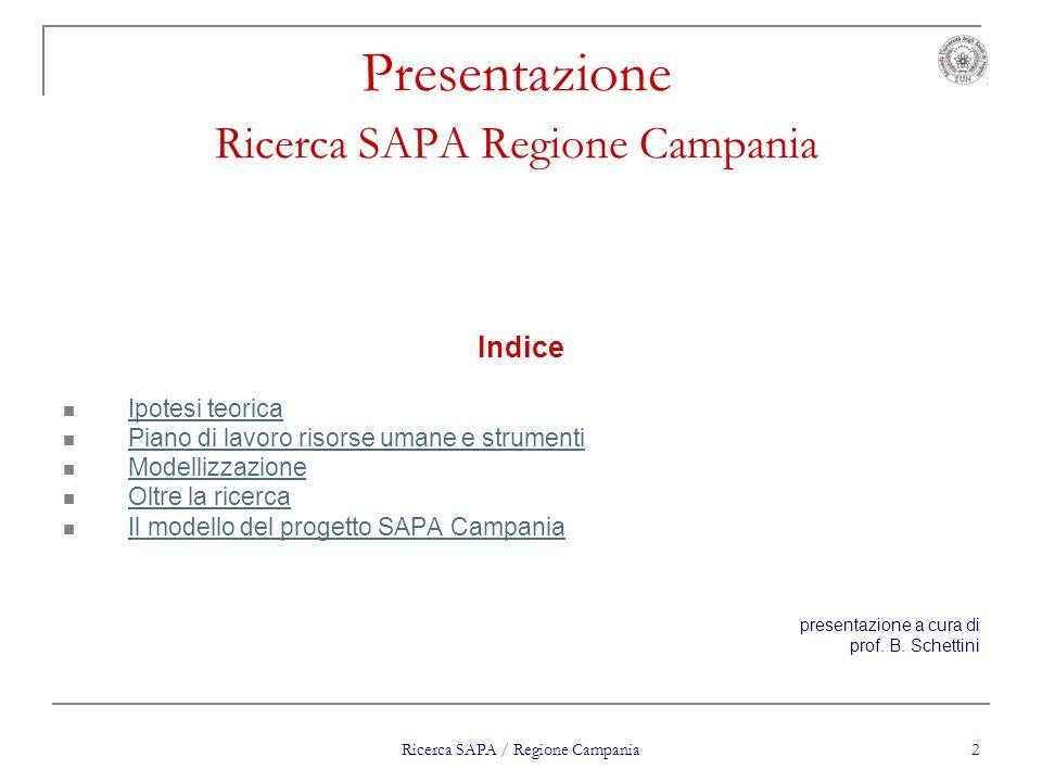 Ricerca SAPA / Regione Campania 2 Presentazione Ricerca SAPA Regione Campania Indice Ipotesi teorica Piano di lavoro risorse umane e strumenti Modelli