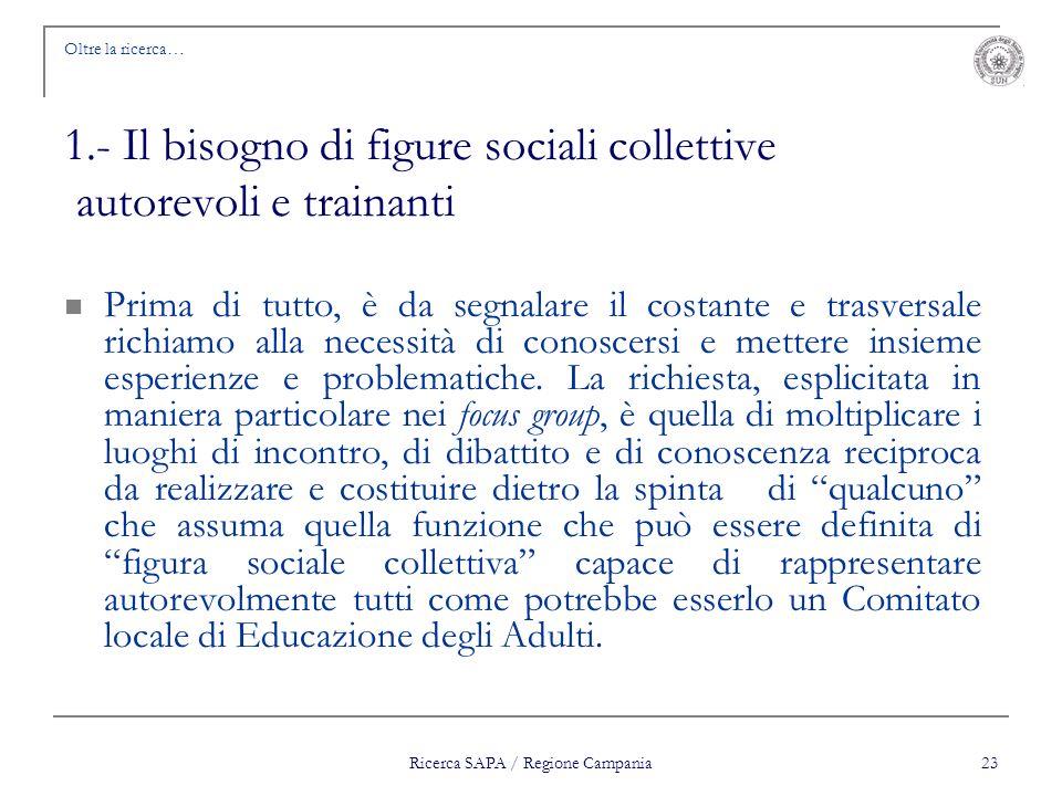 Ricerca SAPA / Regione Campania 23 Oltre la ricerca… 1.- Il bisogno di figure sociali collettive autorevoli e trainanti Prima di tutto, è da segnalare