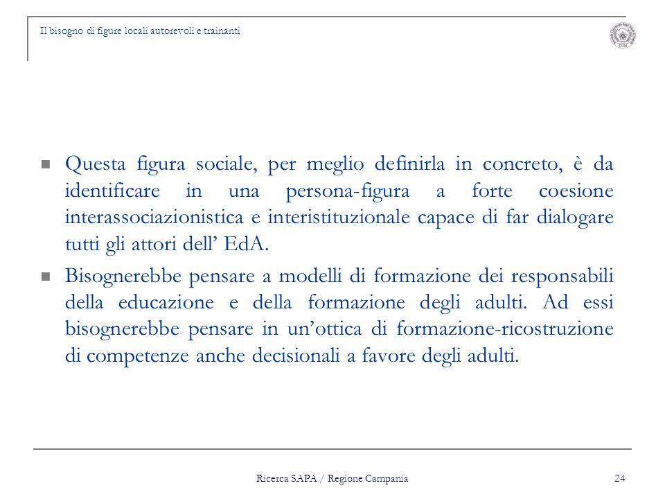 Ricerca SAPA / Regione Campania 24 Il bisogno di figure locali autorevoli e trainanti Questa figura sociale, per meglio definirla in concreto, è da id