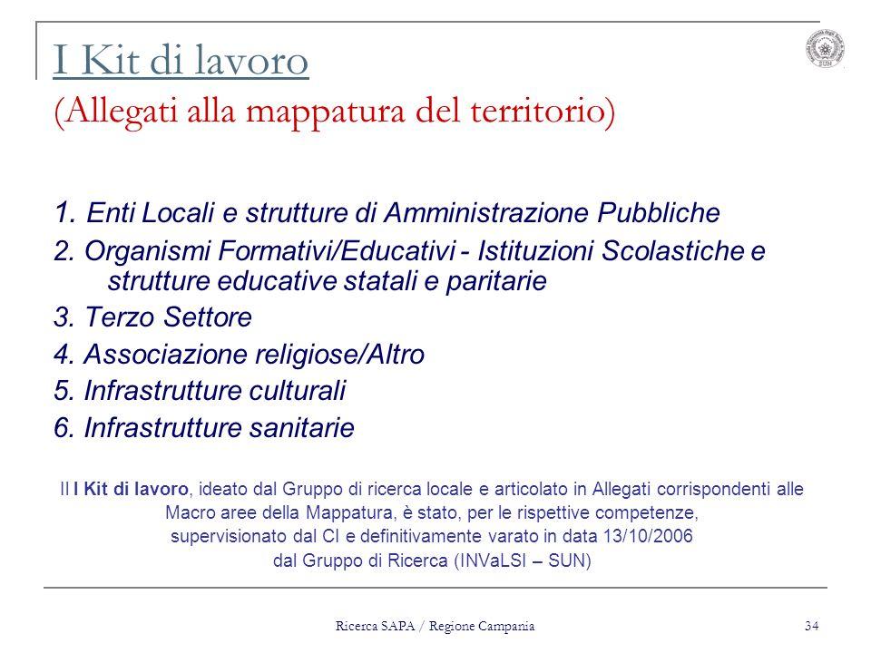 Ricerca SAPA / Regione Campania 34 I Kit di lavoro I Kit di lavoro (Allegati alla mappatura del territorio) 1. Enti Locali e strutture di Amministrazi