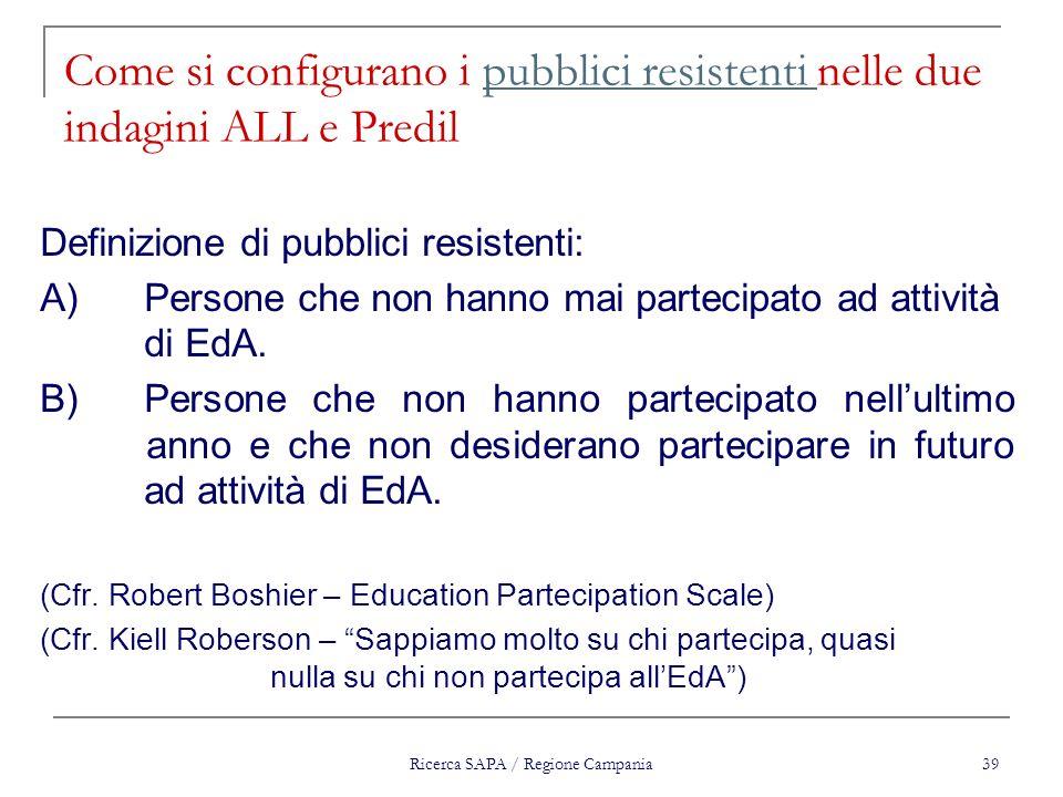 Ricerca SAPA / Regione Campania 39 Come si configurano i pubblici resistenti nelle due indagini ALL e Predilpubblici resistenti Definizione di pubblic